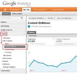 GA-Content-Drilldown