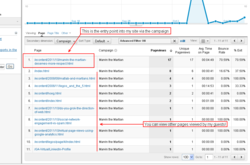 Pages-Google-Analytics-V5b