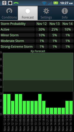 04-Phone-Screen-Aurora-Alert-Forecast