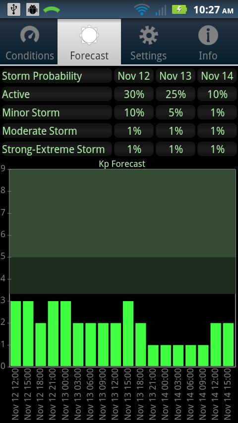 04-Phone-Screen-Aurora-Alert-Forecast